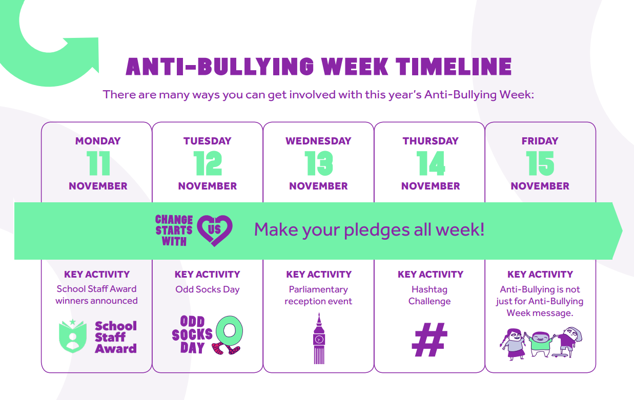 Anti-bullying Week 2019 Timeline
