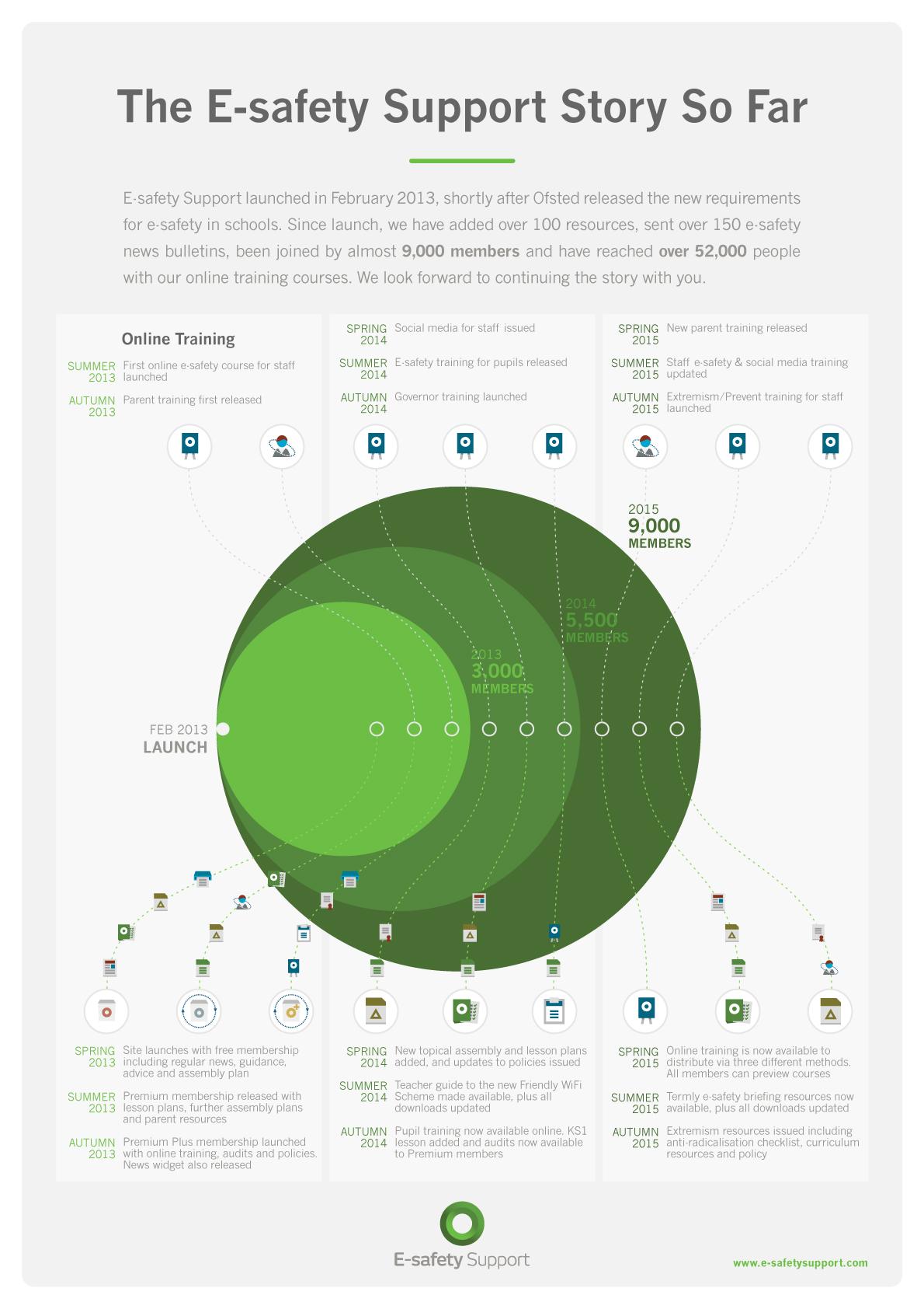 ESS 2015 Infographic